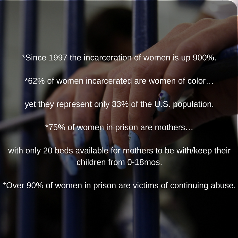 women-in-jail-stats